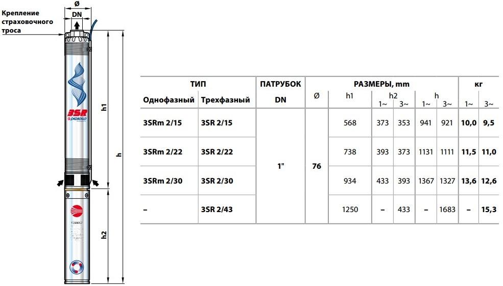 Размеры и вес скважинного насоса Pedrollo